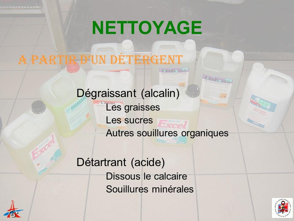 NETTOYAGE A partir d'un détergent Dégraissant (alcalin)