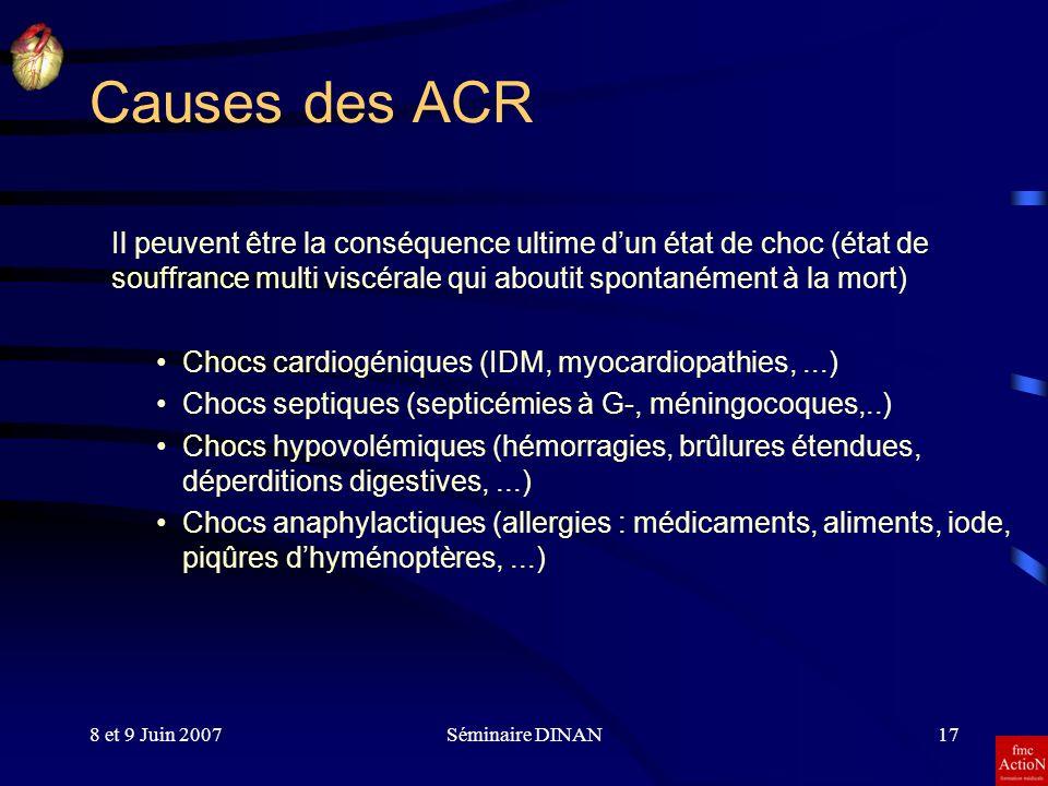 Causes des ACR Il peuvent être la conséquence ultime d'un état de choc (état de souffrance multi viscérale qui aboutit spontanément à la mort)