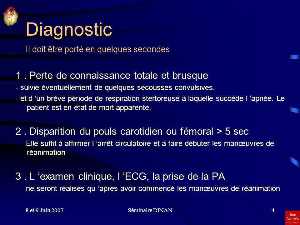 Diagnostic 1 . Perte de connaissance totale et brusque