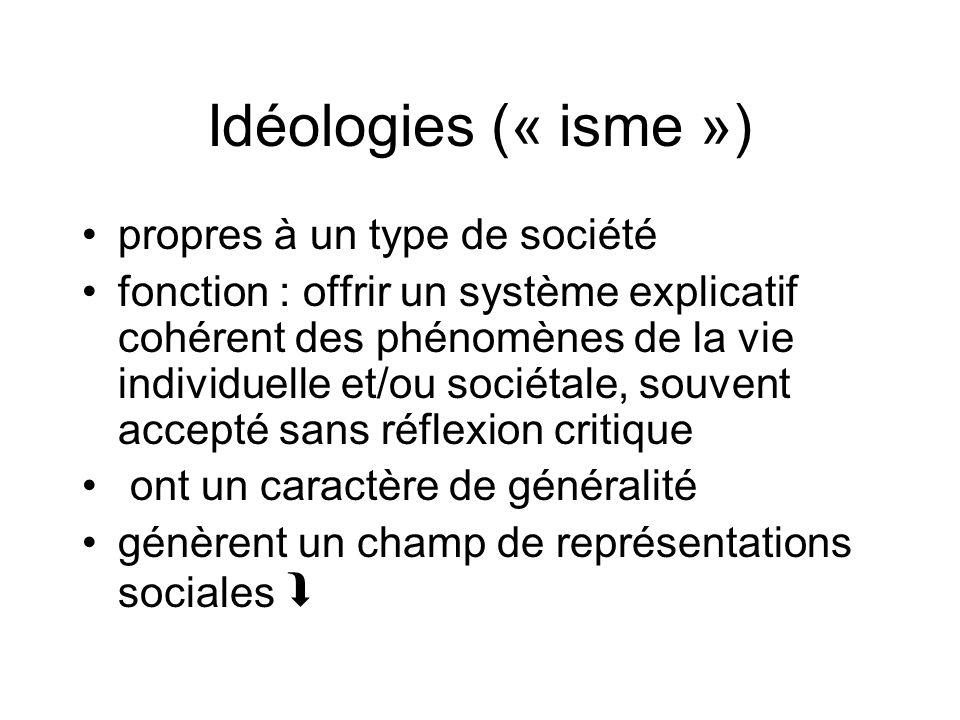 Idéologies (« isme ») propres à un type de société