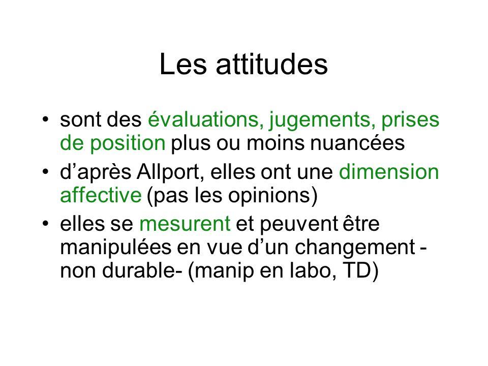 Les attitudes sont des évaluations, jugements, prises de position plus ou moins nuancées.