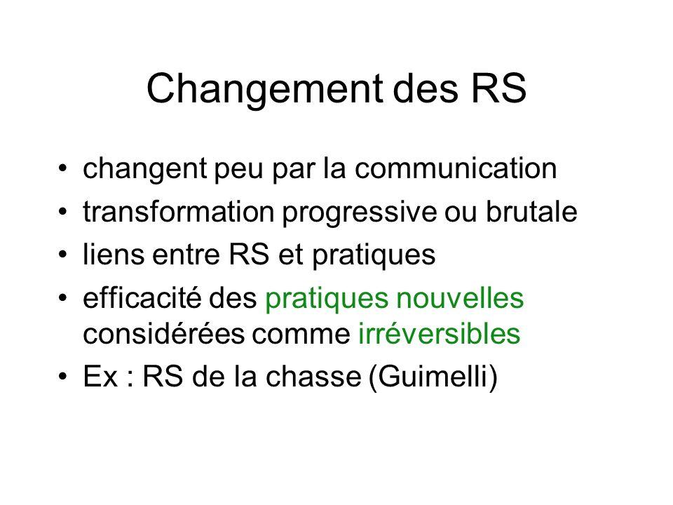Changement des RS changent peu par la communication