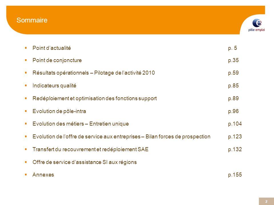Sommaire Point d'actualité p. 5 Point de conjoncture p.35