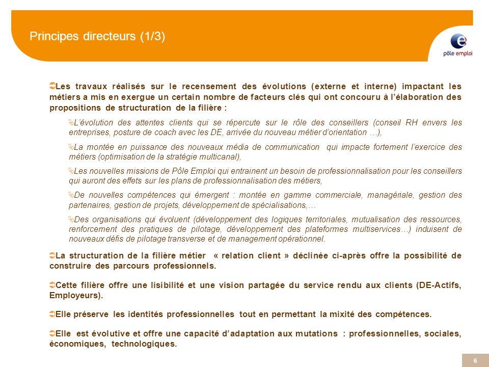 Principes directeurs (1/3)