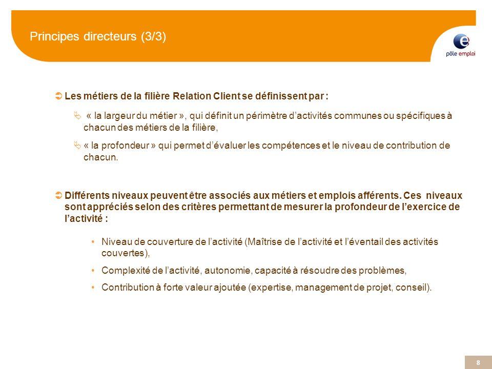 Principes directeurs (3/3)