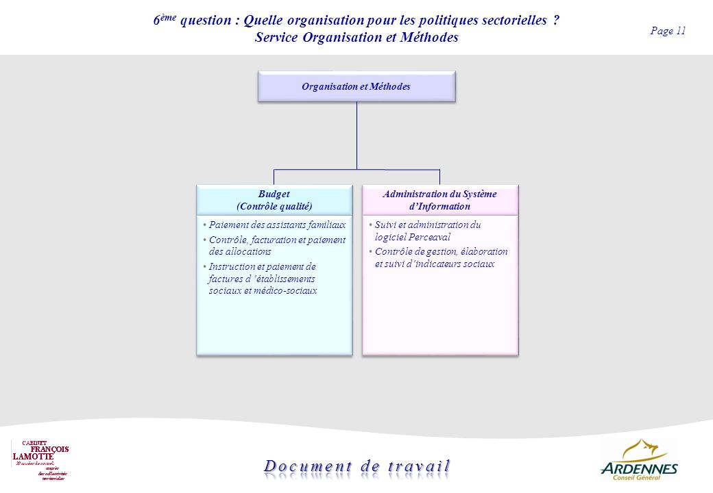 6ème question : Quelle organisation pour les politiques sectorielles