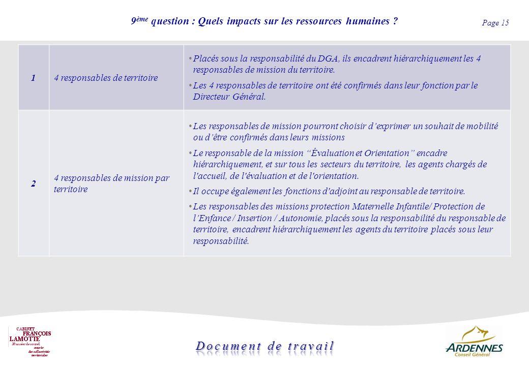 9ème question : Quels impacts sur les ressources humaines