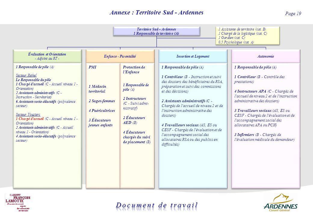 Annexe : Territoire Sud - Ardennes