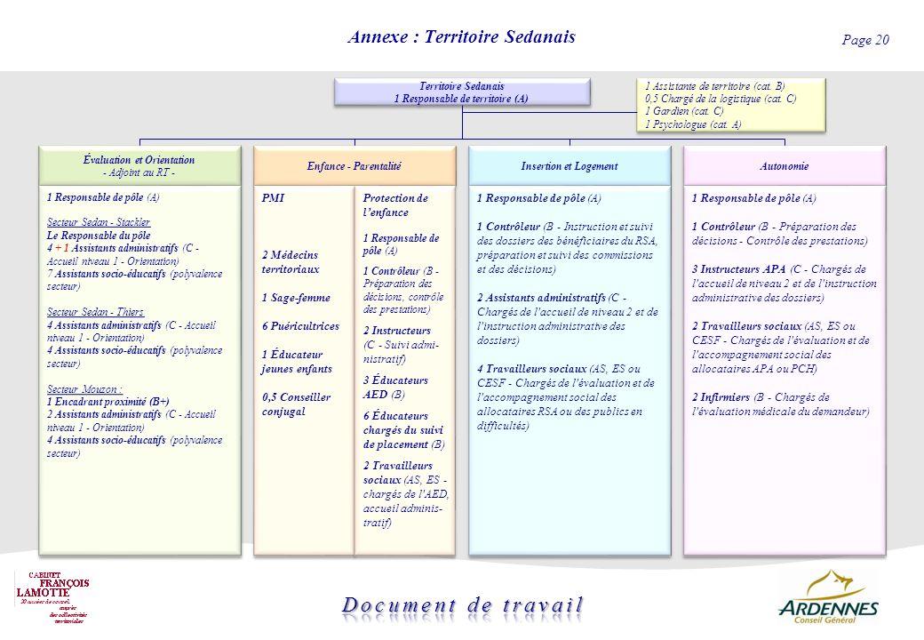 Annexe : Territoire Sedanais