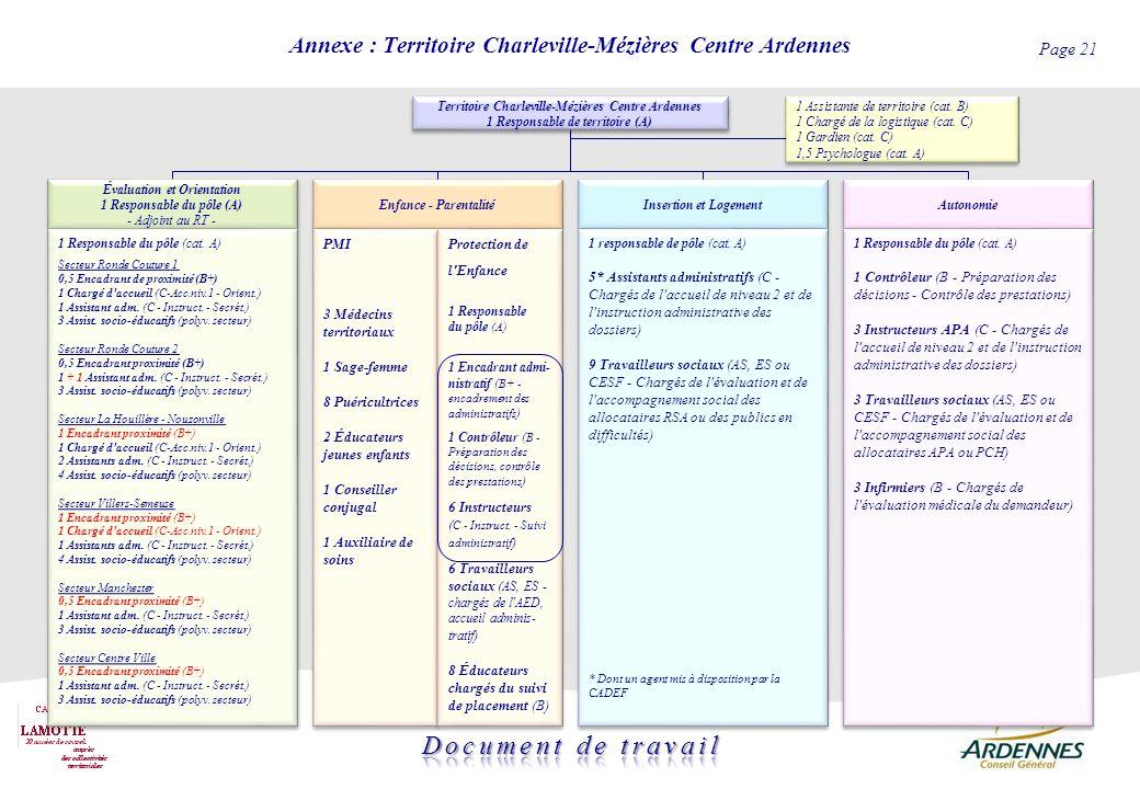 Annexe : Territoire Charleville-Mézières Centre Ardennes