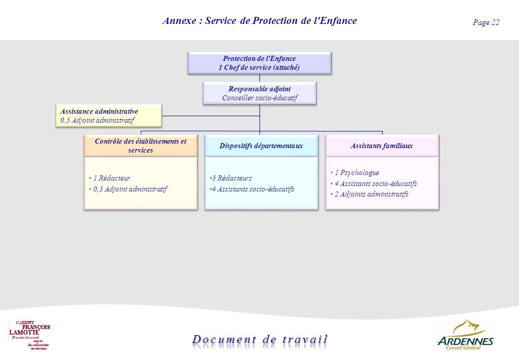 Annexe : Service de Protection de l Enfance