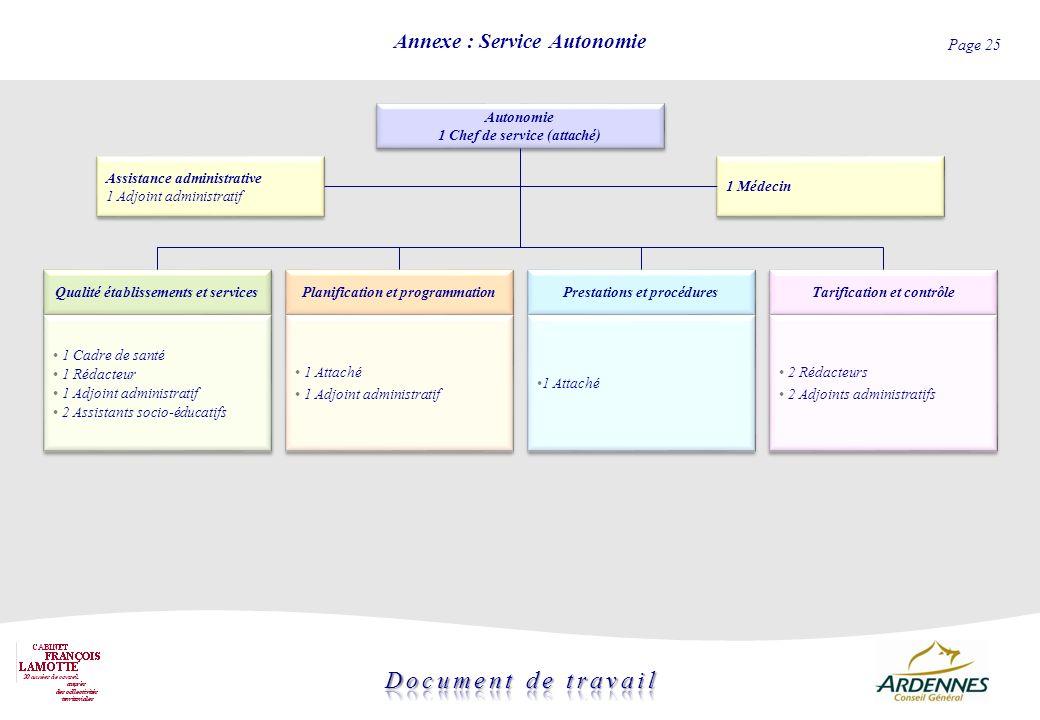 Annexe : Service Autonomie