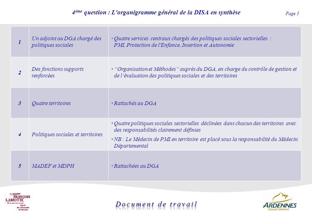 4ème question : L organigramme général de la DISA en synthèse