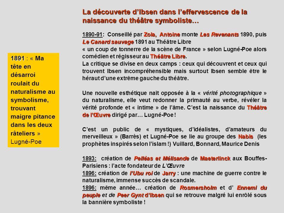 La découverte d'Ibsen dans l'effervescence de la naissance du théâtre symboliste…