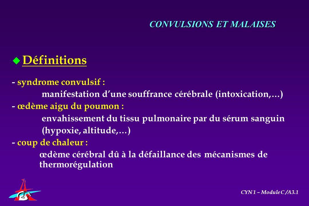 CONVULSIONS ET MALAISES