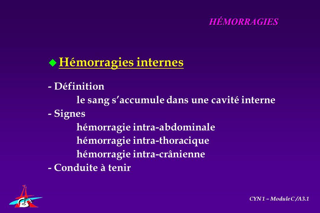 Hémorragies internes - Définition