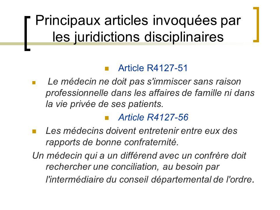 Principaux articles invoquées par les juridictions disciplinaires