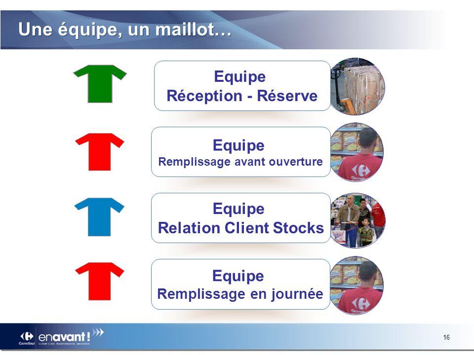 Remplissage avant ouverture Relation Client Stocks