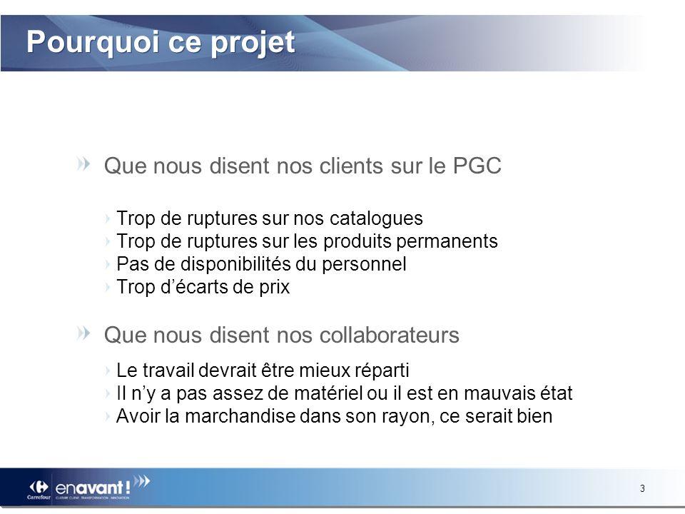 Pourquoi ce projet Que nous disent nos clients sur le PGC