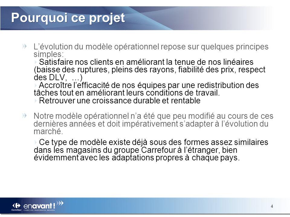 Pourquoi ce projet L'évolution du modèle opérationnel repose sur quelques principes simples: