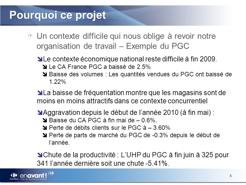 Pourquoi ce projet Un contexte difficile qui nous oblige à revoir notre organisation de travail – Exemple du PGC.