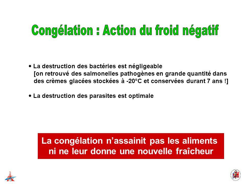 Congélation : Action du froid négatif