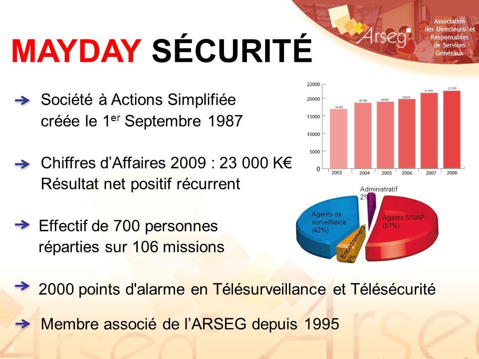 MAYDAY SÉCURITÉ Société à Actions Simplifiée