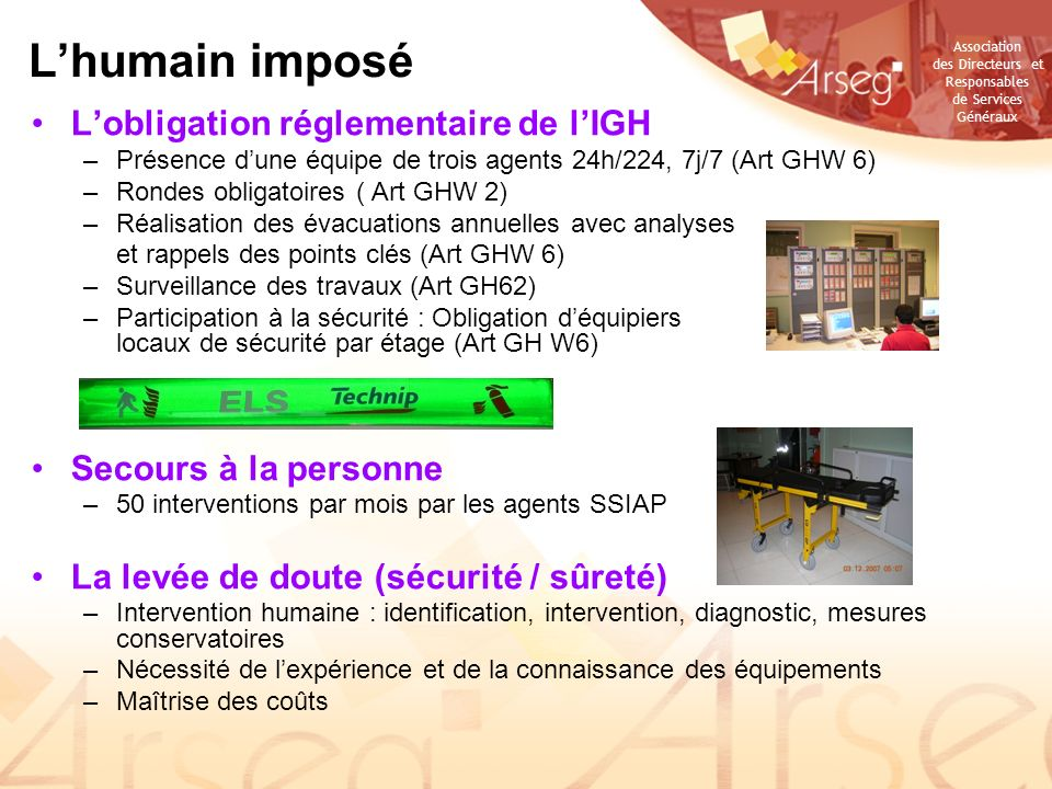 L'humain imposé L'obligation réglementaire de l'IGH