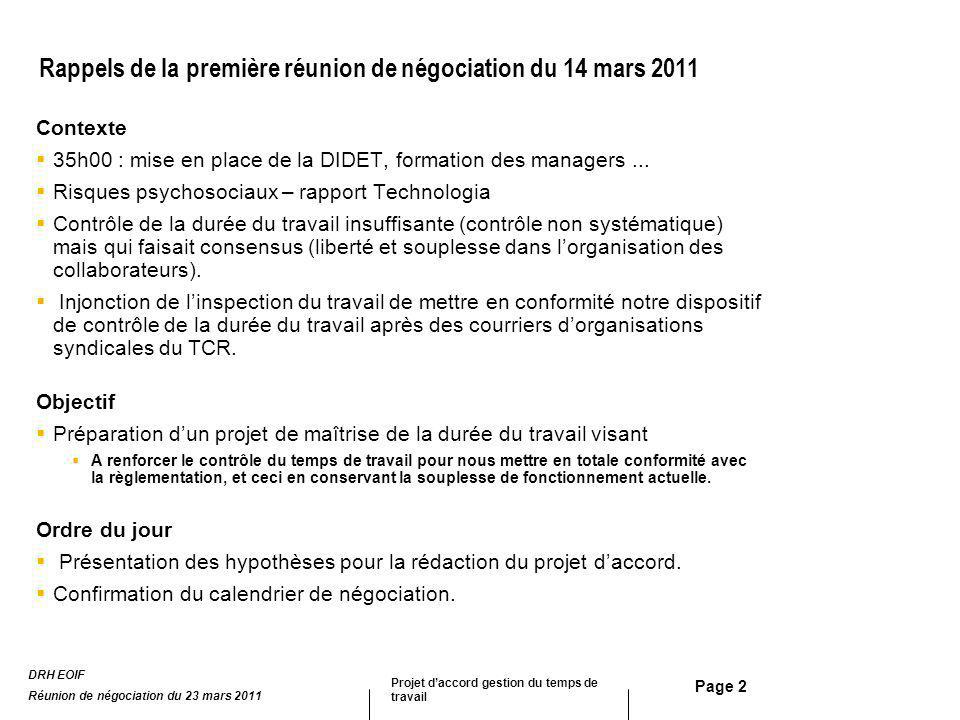 Rappels de la première réunion de négociation du 14 mars 2011