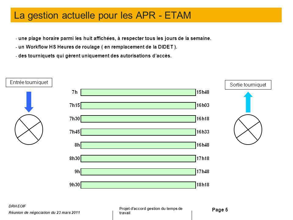 La gestion actuelle pour les APR - ETAM