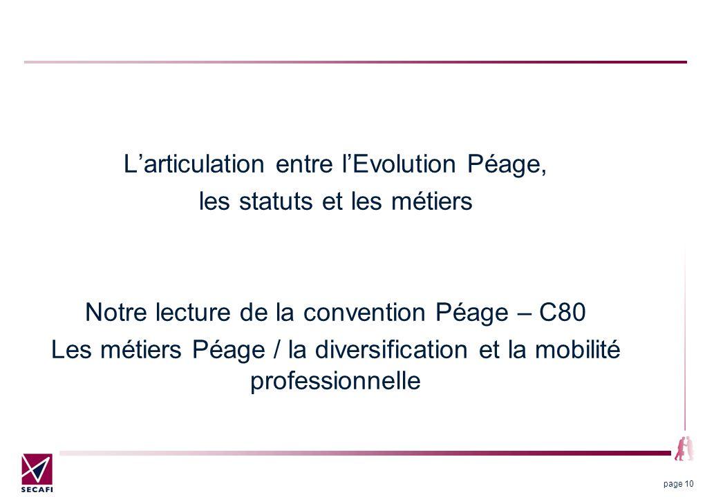 L'articulation entre l'Evolution Péage, les statuts et les métiers Notre lecture de la convention Péage – C80 Les métiers Péage / la diversification et la mobilité professionnelle