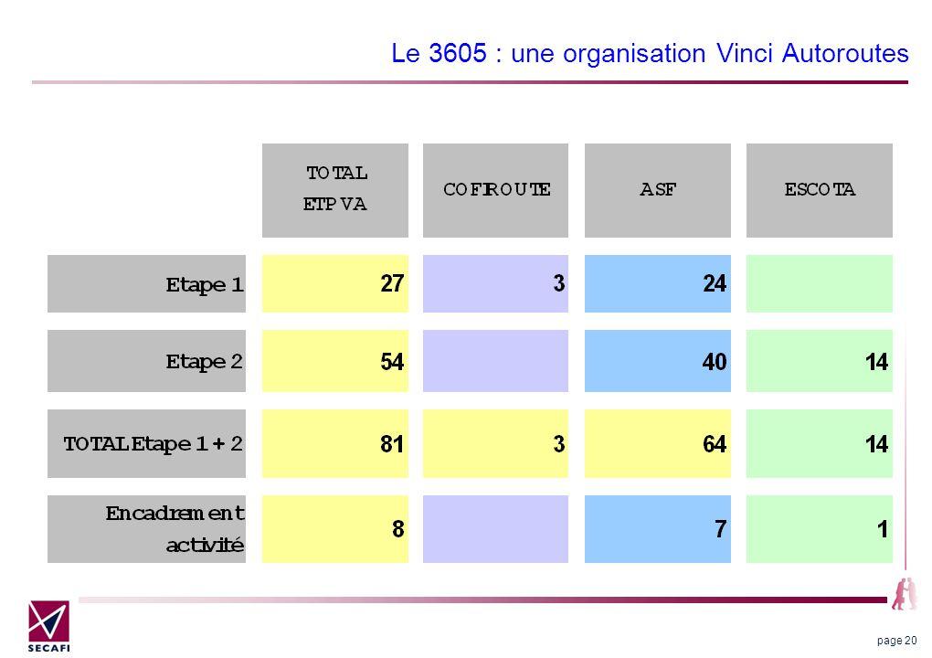 Le 3605 : une organisation Vinci Autoroutes