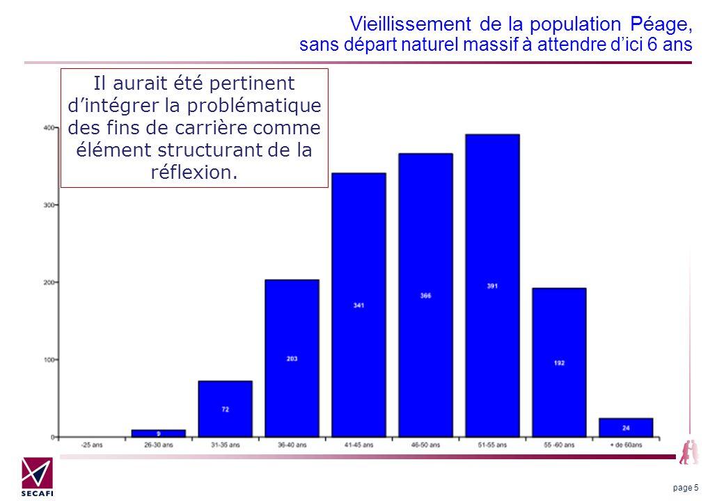 Vieillissement de la population Péage, sans départ naturel massif à attendre d'ici 6 ans