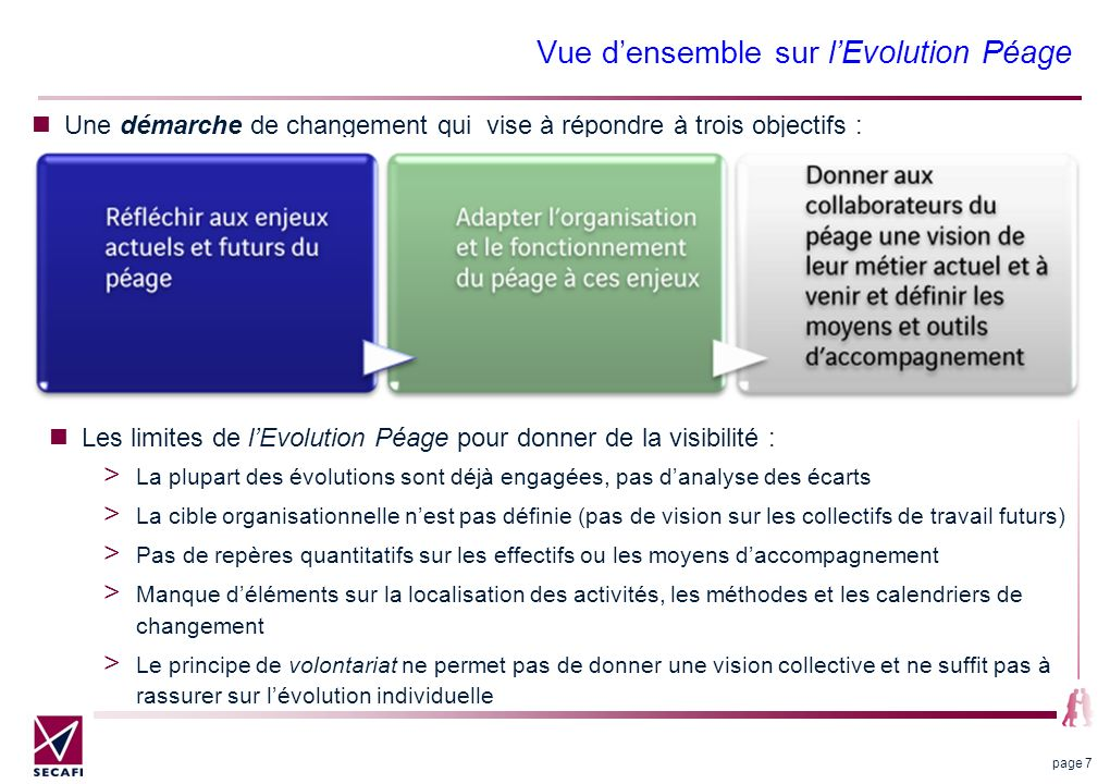 Vue d'ensemble sur l'Evolution Péage