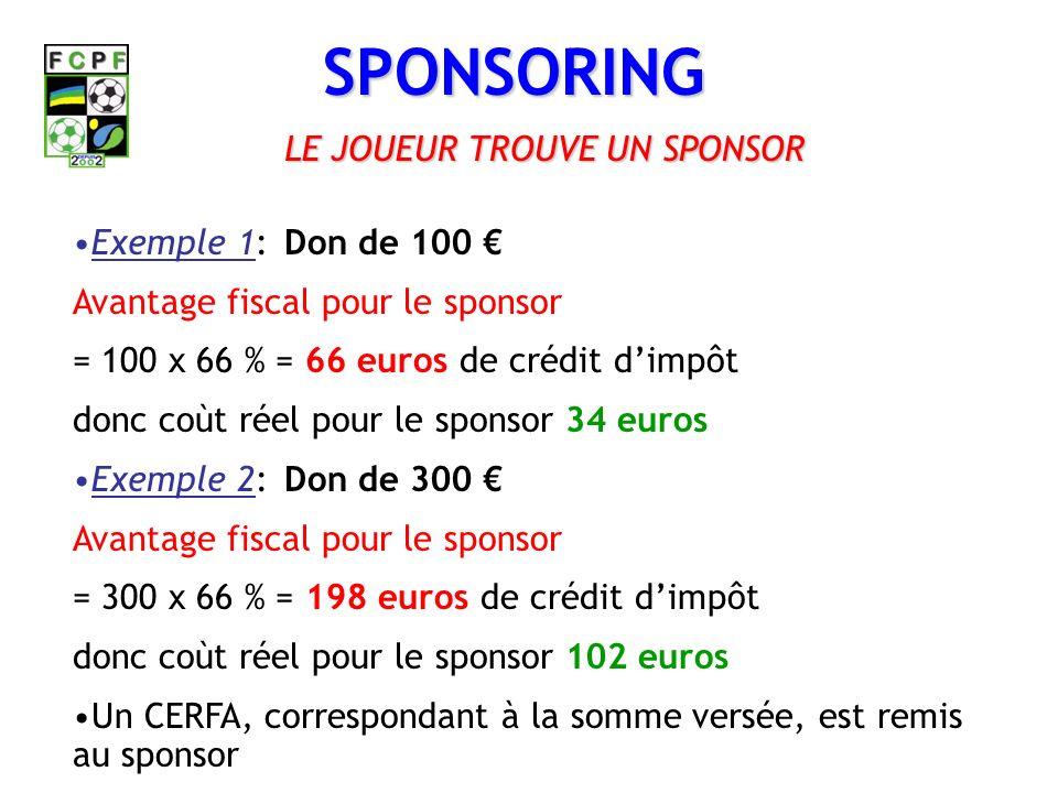 SPONSORING LE JOUEUR TROUVE UN SPONSOR Exemple 1: Don de 100 €