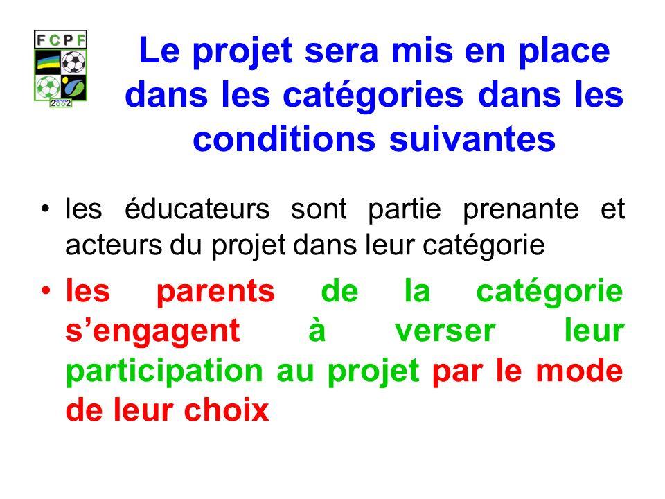 Le projet sera mis en place dans les catégories dans les conditions suivantes