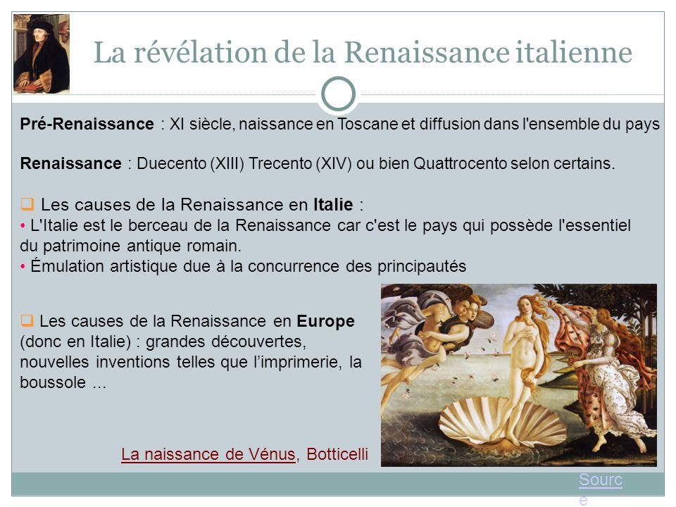 La révélation de la Renaissance italienne