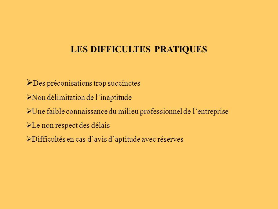 LES DIFFICULTES PRATIQUES