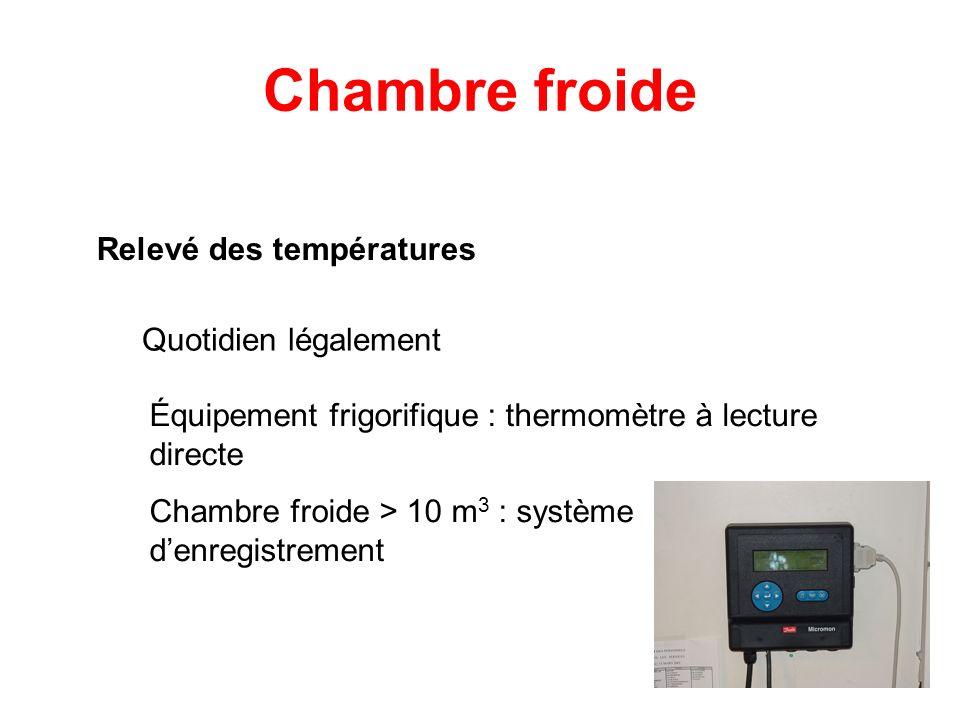 Chambre froide Relevé des températures Quotidien légalement