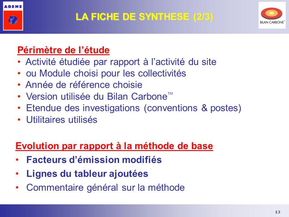 LA FICHE DE SYNTHESE (2/3)