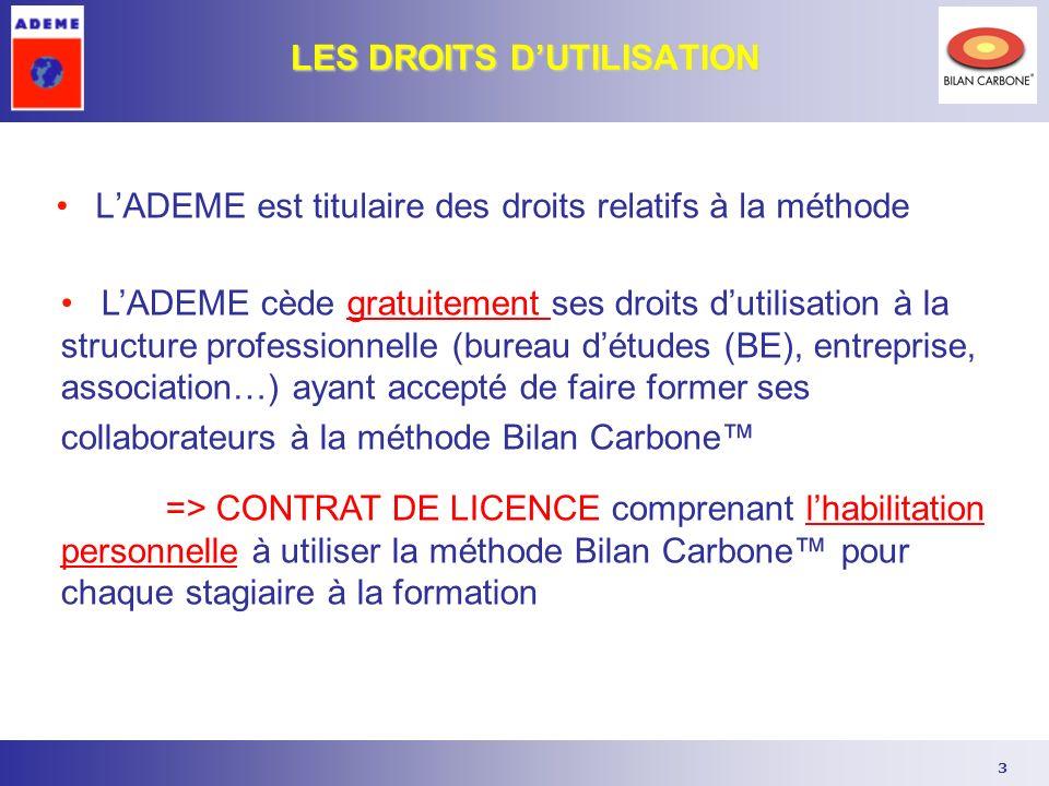 LES DROITS D'UTILISATION