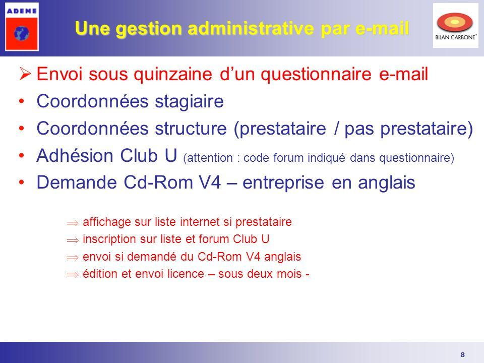 Une gestion administrative par e-mail