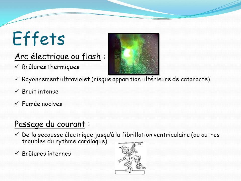 Effets Arc électrique ou flash : Passage du courant :