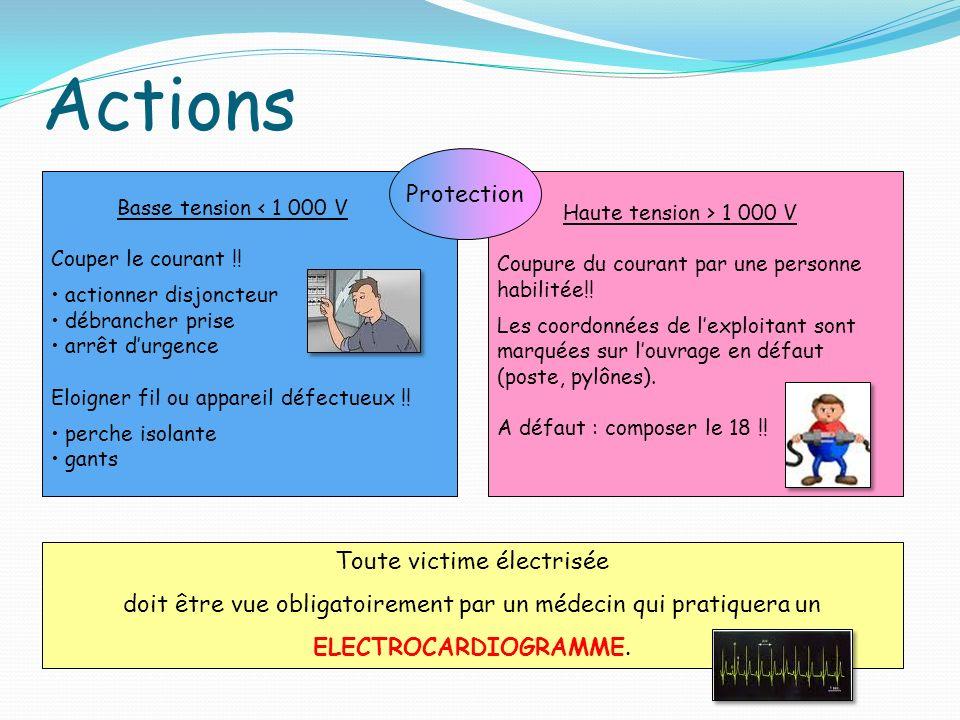 Actions Protection Toute victime électrisée