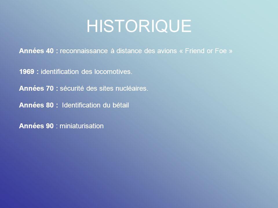 HISTORIQUE Années 40 : reconnaissance à distance des avions « Friend or Foe »