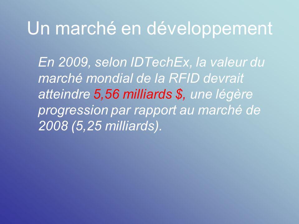 Un marché en développement