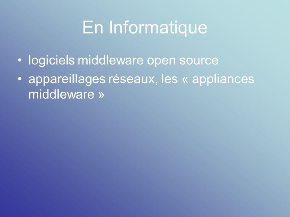 En Informatique logiciels middleware open source