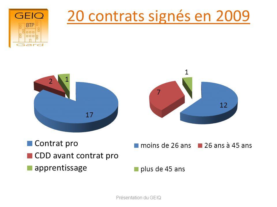 20 contrats signés en 2009 Présentation du GEIQ