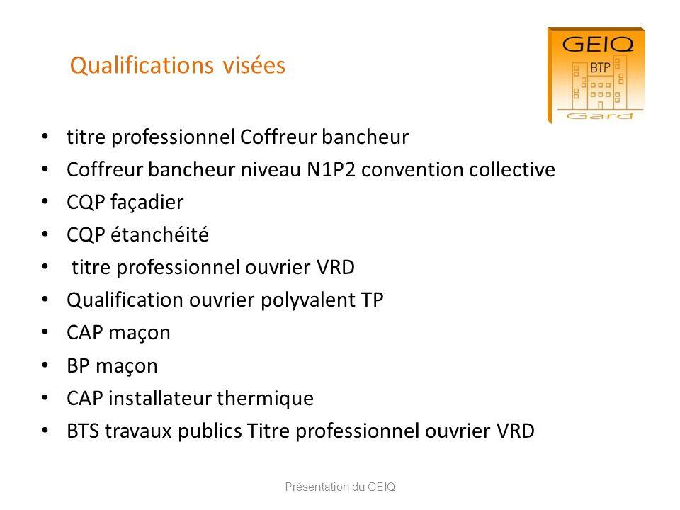 Qualifications visées