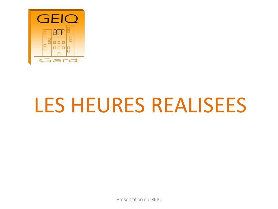 LES HEURES REALISEES Présentation du GEIQ